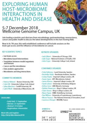 Microbiome Conference Poster