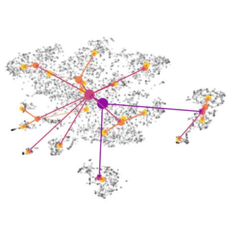 Genome Informatics Thumbnail Image